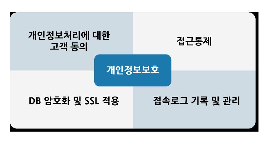 제품소개2222.png